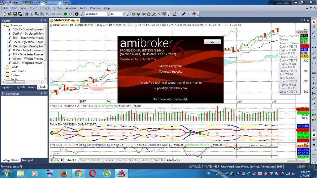 AmiBroker 6.35 Crack with latest version Free Download